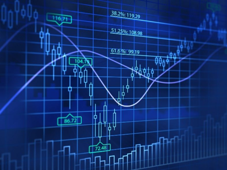 Common Techniques Used In Day Trading